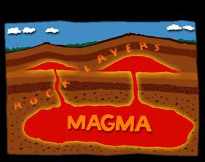 Intrusive Igneous Rocks: magma pushes into surrounding rock below the