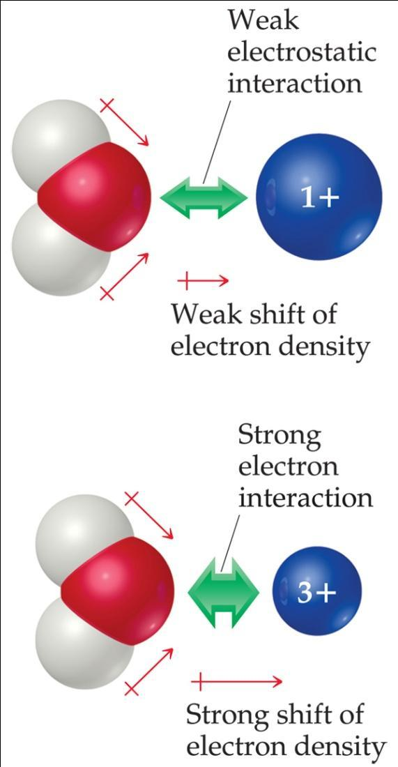 Reactions of Cations with Water Attraction between nonbonding electrons on oxygen the metal causes a shift of the electron