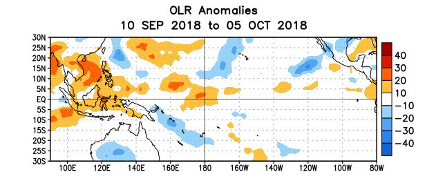 Figure 5. Average outgoing longwave radiation (OLR) anomalies (W/m 2 ) for the period 10 September 5 October 2018.