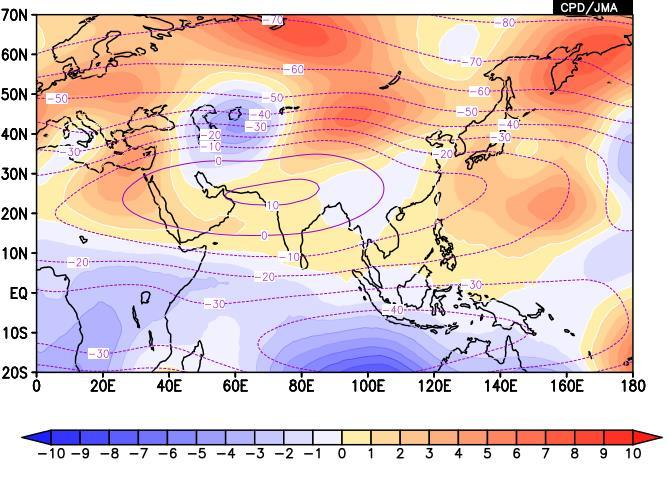 (a) (b) Figure 4 Four-month mean stream function and its anomaly for June September 2016 (a) The contours indicate the 200-hPa stream function at intervals of 10 10 6 m 2 /s, and the color shading