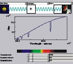 19-2 Stellar Spectra This stellar spectrum is A. Type M B. Type A C. Type G D. Impossible 20-1 Size, temperature, and Luminosity Betelgeuse (M2, T = 3000) has a size 100 times Spica (B1, T = 30,000).