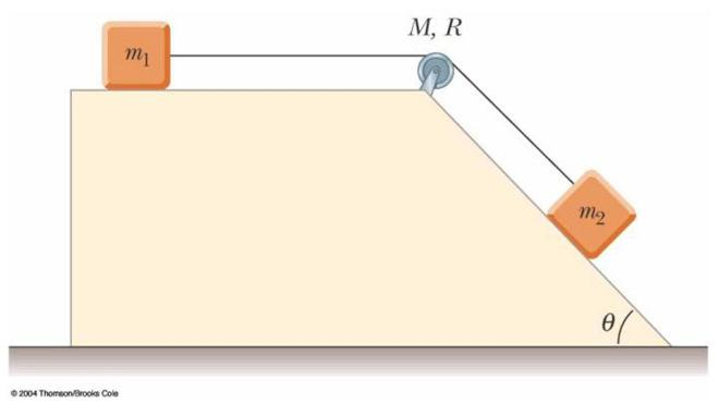 7. A block of mass m1 = 2.00 kg and a block of mass m2 = 6.00 kg are connected by a massless string over a pulley in the shape of a solid disk having radius R = 0.250 m and mass M = 10.0 kg. These blocks are allowed to move on a fixed block-wedge of angle θ = 30.