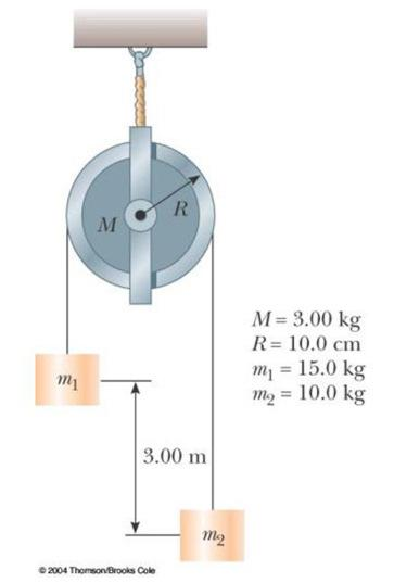A string, wrapped around a peg along the axis of the top, is pulled in such a manner as to maintain a constant tension of 5.57 N.