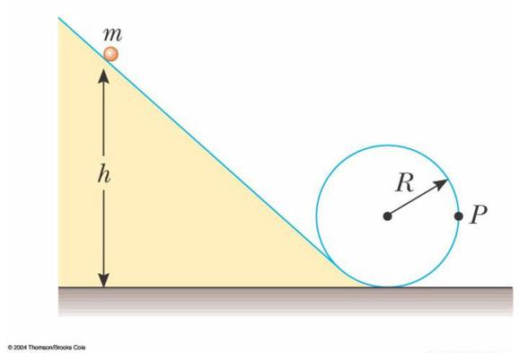 19. A solid sphere of mass m and radius r rolls without slipping along the track shown in Figure.