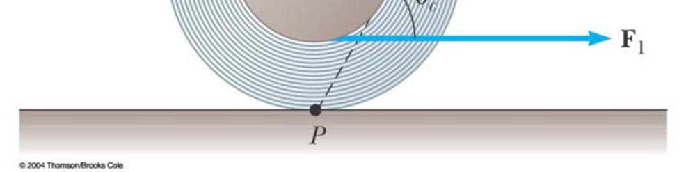 A spool of wire rests on a horizontal surface as in Figure.
