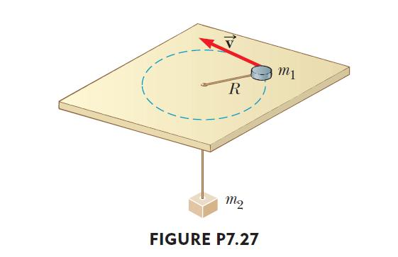 5. (Problem 27) An air puck of mass m 1 = 0.25 kg is tied to a string and allowed to revolve in a circle of radius R = 1.0 m on a frictionless horizontal table.