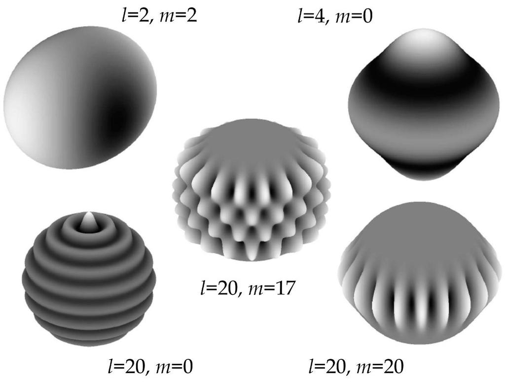 Project onto spherical harmonics l: number of