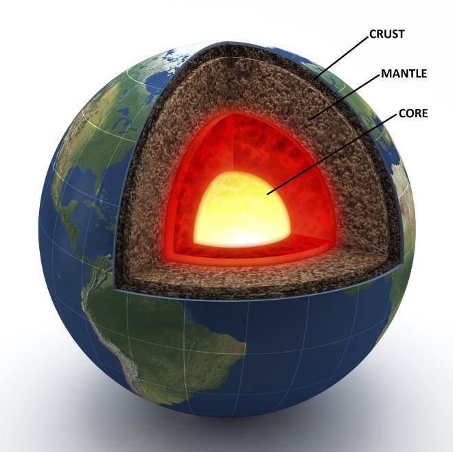 How can large pieces of Earth move around? If you could cut Earth in half, you would see three different layers. These layers are the crust, mantle, and core.