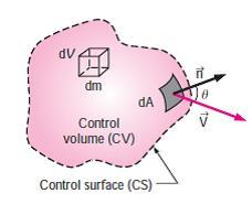 4-1Conservation of Mass Principle Consider a control volume of arbitrary shape, as shown in Fig (4-1).