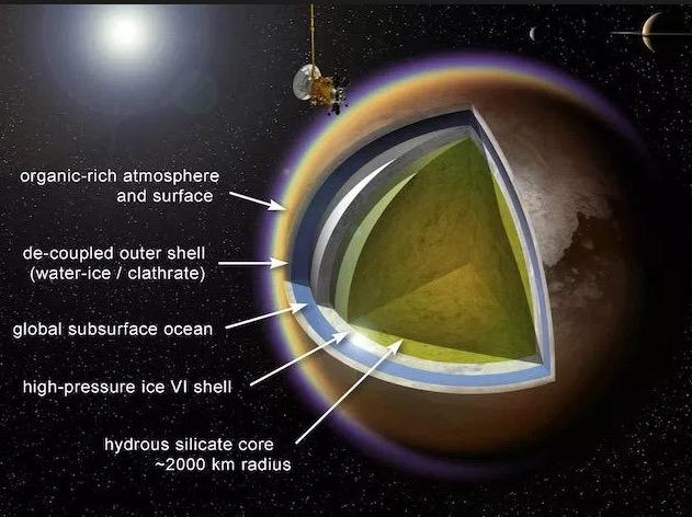 Now that NASA has identified ocean worlds as an objective,