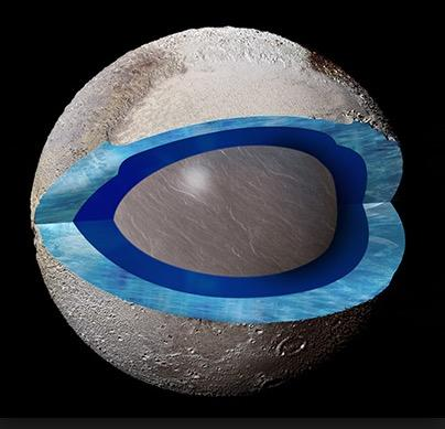 53 Ocean Worlds Even Pluto Europa isn t the only likely subsurface ocean in the outer solar system.