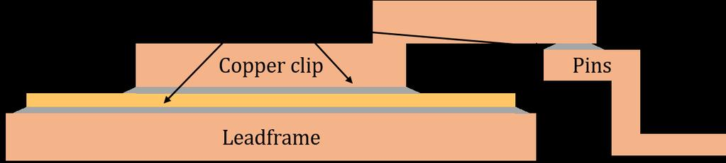 simplified sideview of the full stack can be seen in Fig. 5. Note that the sideview is not to scale.