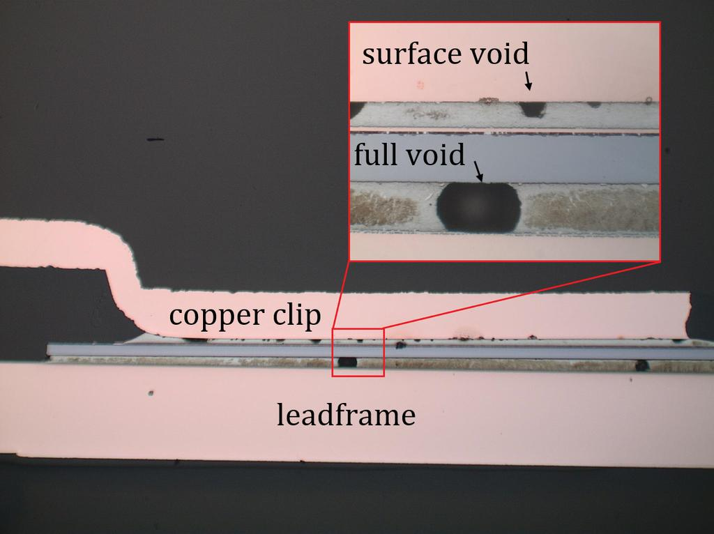Figure 6: cross section of a MOSFET with copper clip, similar to Fig. 5.
