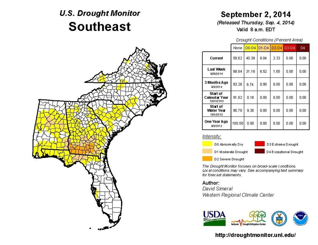 Climate Outlook through 2100 South Florida Ecological Services Office Vero Beach, FL September 9, 2014 Short Term Drought Map: Short-term (<6 mos.) mainly affecting agriculture and grasslands.