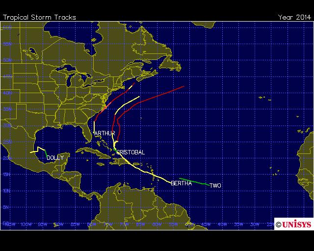 Hurricane Season 2014: Figure 7 2014 tropical cyclone tracks to date. Forecast from Colorado State University on July 31, 2014: We continue to anticipate a below-average Atlantic hurricane season.