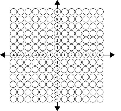 Coordinate Plane Grid The coordinate plane grid consists of thirteen rows and thirteen columns. The center row is the x-axis. It runs horizontally through the grid. The center column is the y-axis.