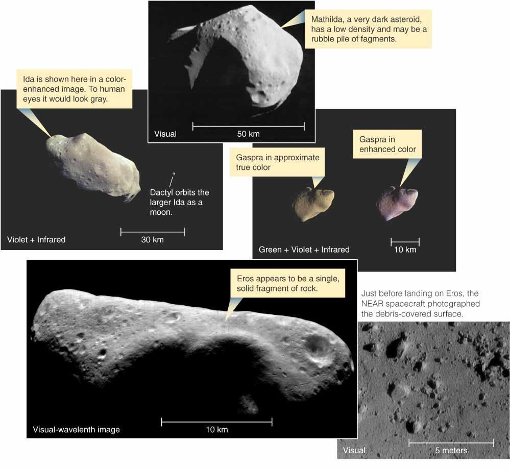 Asteroids Last remains of planetesimals