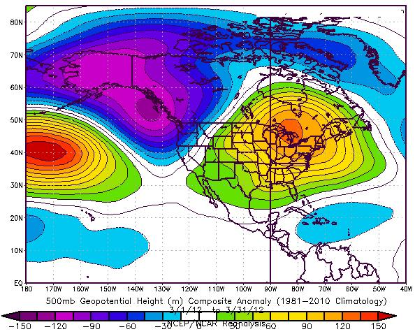 north, well into central and northern Canada, nearly identical to the February mean position.