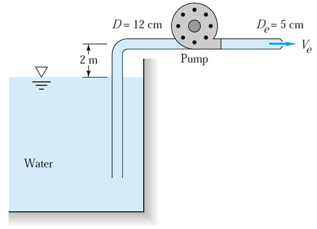 3. When the pump shown in figure below draws 0.06 m 3 /s of water from the reservoir, the total friction head loss is 5 m. The flow discharges through a nozzle to the atmosphere.