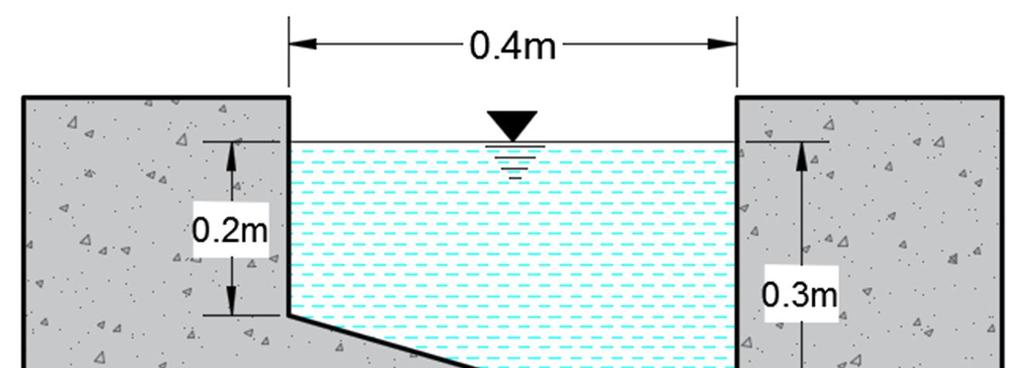 7. A weir of cross section shown below is used to measure the flow rate. Calculate this value of flow rate (Q). We divide this cross section for rectangle with dimensions of (0.