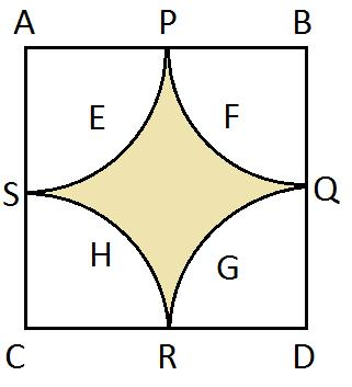 Given that ABCD is a square & P,Q,R& S are the midpoints of AB, BC, CD & DA respectively & AB = 12 cm AP = 6 cm {P bisects AB} Area of the shaded region = Area of the square ABCD (Area of sector APEC