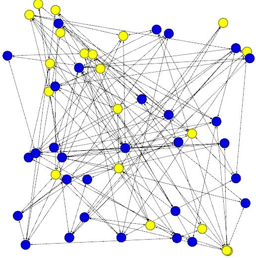 (b-d) are network snapshots of the opinion polarity of 50 sub-users. Yellow/blue means positive/negative. at the beginning.