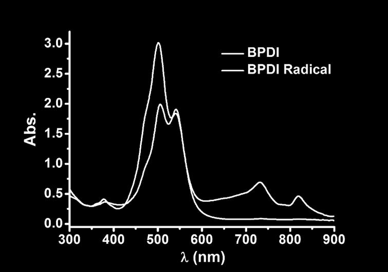 Full UV-Vis Spectra of BPDI and BPDI radical anion in aqueous solution.