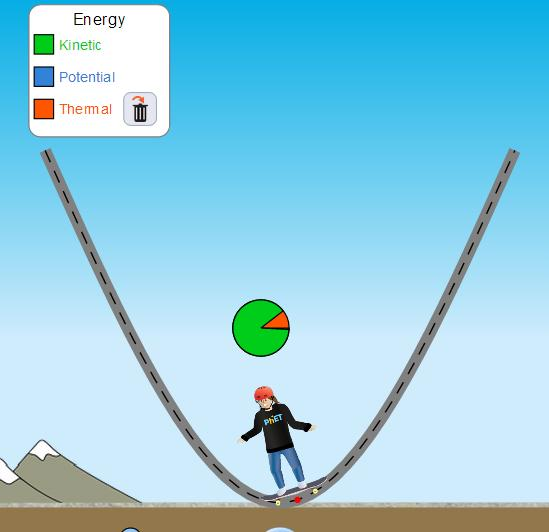 Name Class Page 1 Conservation Of Energy At The Skate Park Pdf