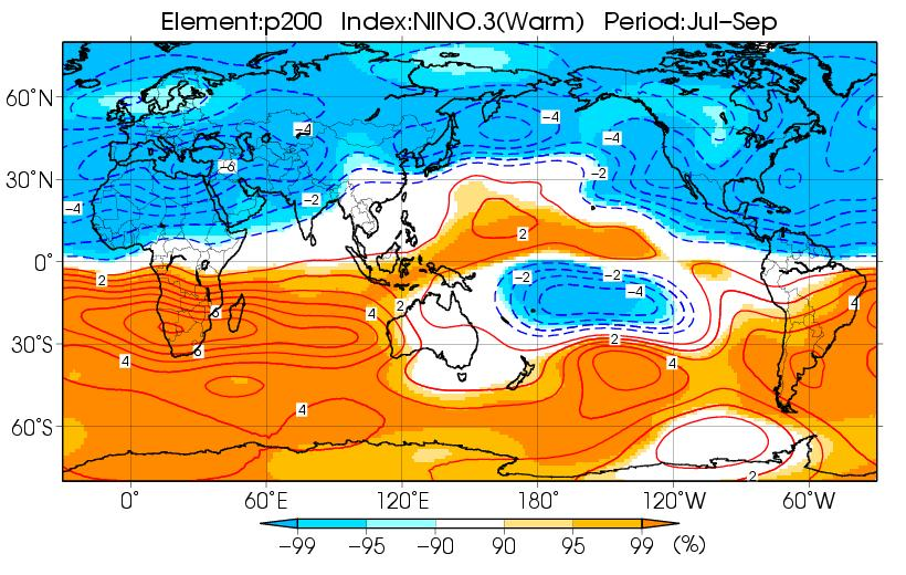ENSO and climate in Japan (El Niño summer (JAS)) - In the upper troposphere, the subtropical jet stream is displaced southward and becomes