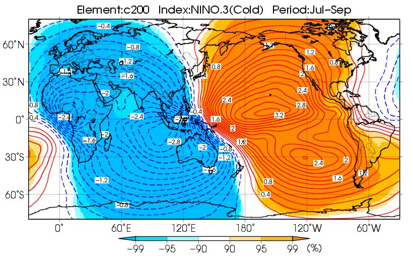 western Pacific. The Subtropical High is enhanced in the western North Pacific and over Japan.