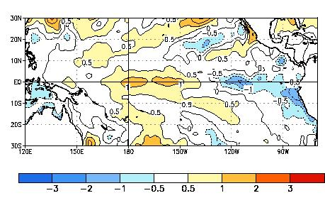 Average SST Departures in the Tropical Pacific: Last 4 Weeks Equatorial ocean surface temperatures greater than +0.5 C (~1 F) above average are found at most locations between 165 E and 140 W.
