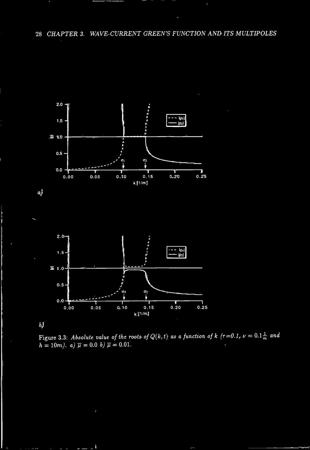 Wave Current Interaction Effects On Large Volume Bodies In Water Of Variable Resistor Circuit Diagram Physicslab January 2007 Part 1 5 Ipil 2i 10 05 B T 000 005 010