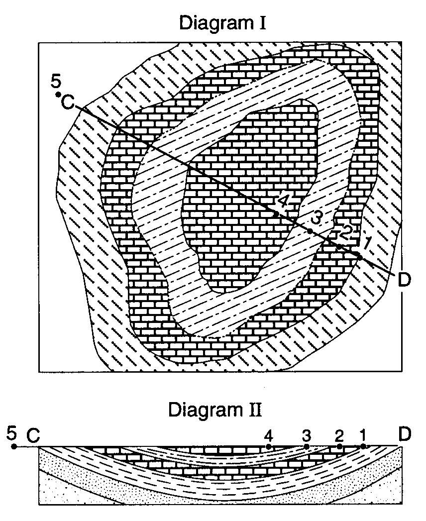 C Trenton Limestone Pdf Geologic Block Diagram Youngest To Oldest 71 The Cross Section Below Shows Rock Layers A B D