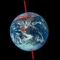 Important Terms Earth s axis - an imaginary line that