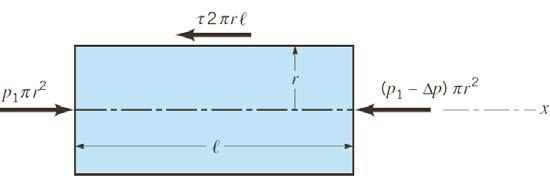 r c. Assuming laminar flow of a Newtonian fluid and applying an appropriate boundary condition obtain that the velocity profile is: pd r u 1 16 D d.