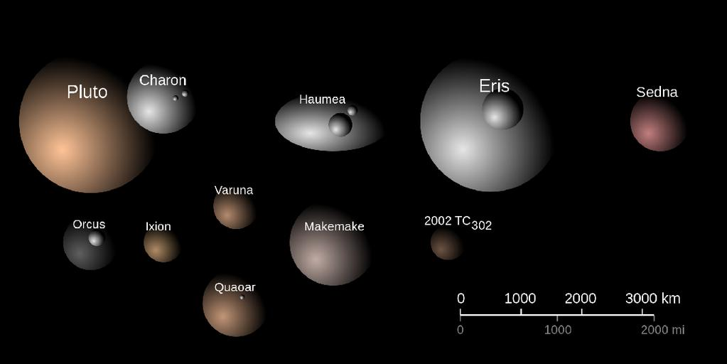 Dwarf planets of the Kuiper belt There are many,