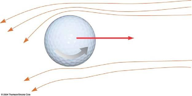 Golf Ball The ball is given a rapid backspin The dimples increase