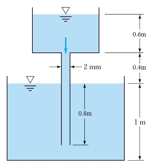 Water Flow in Pipes Problems 1. In the shown figure below, the smaller tank is 50m in diameter. Find the flow rate, Q. Assume laminar flow and neglect minor losses. Take μ = 1. 10 3 kg/m.