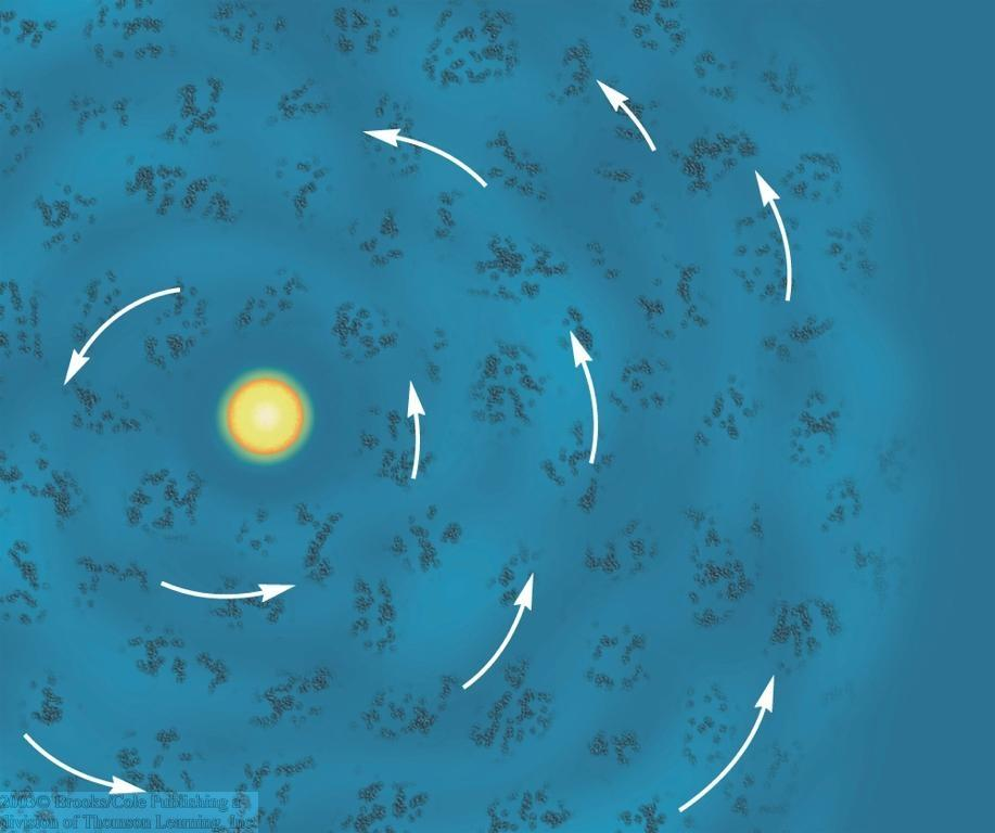 Formation and Growth of Planetesimals Planet formation starts with clumping