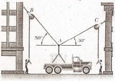 3. (i) Consider the 75 kg crate shown in the diagram. This crate was lying between two buildings and it is now being lifted onto a truck, which will remove it.