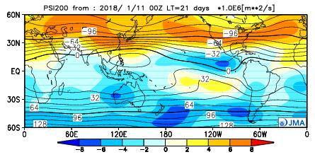 ) FMA Composite map for La Nina years Anti-cyclonic anomalies