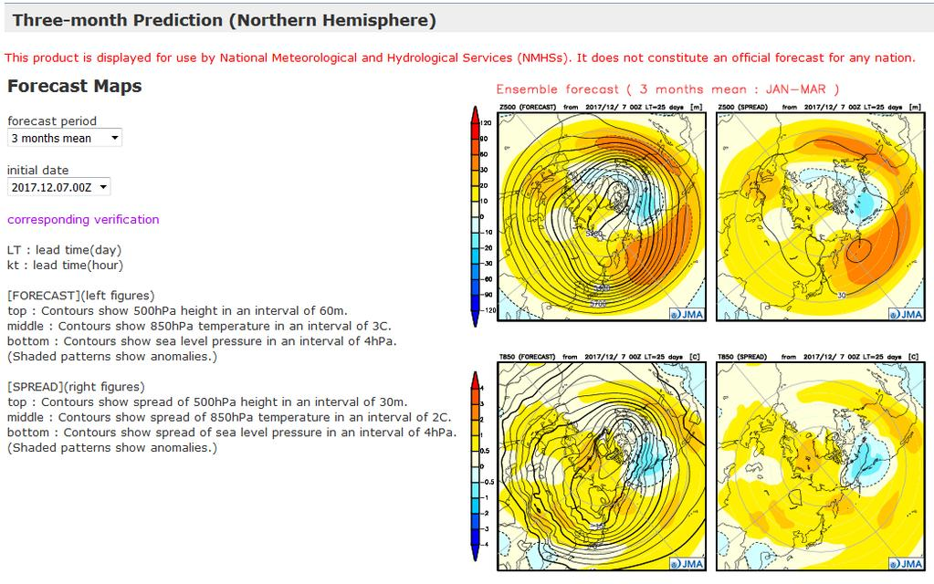 Forecast Map (Northern Hemisphere) 3 months mean Initial date.