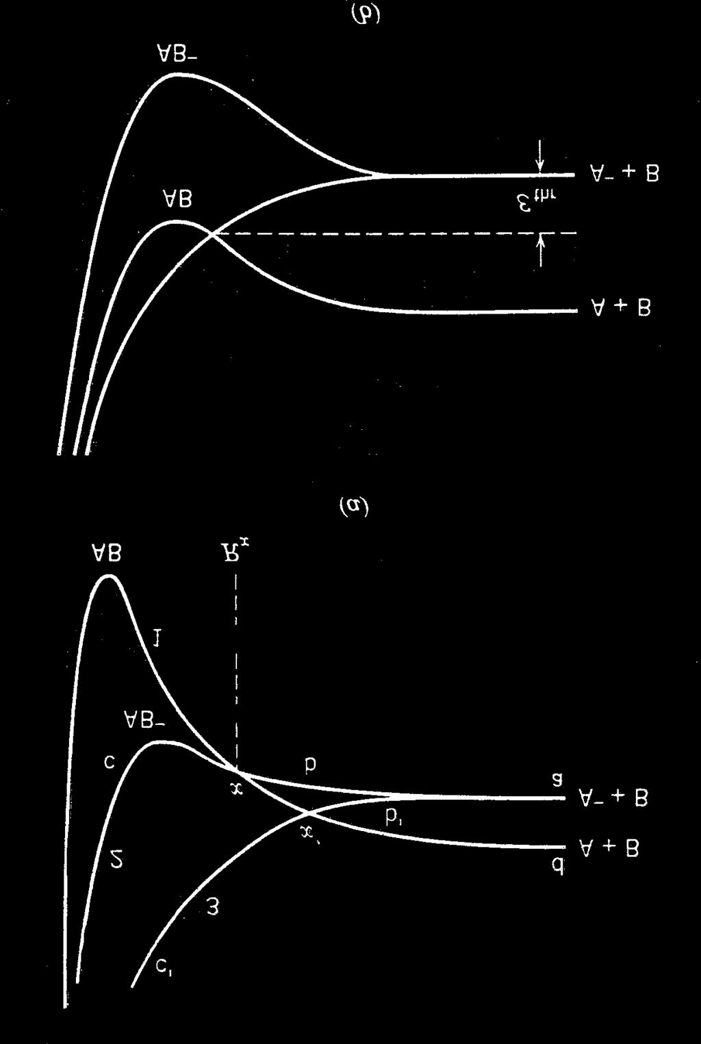 Principles Of Plasma Processing Pdf Sgm 1 Explor 1000g Molecular Collisions And Spectra 143 Fig 11 Nonresonant Charge Transfer Processes A