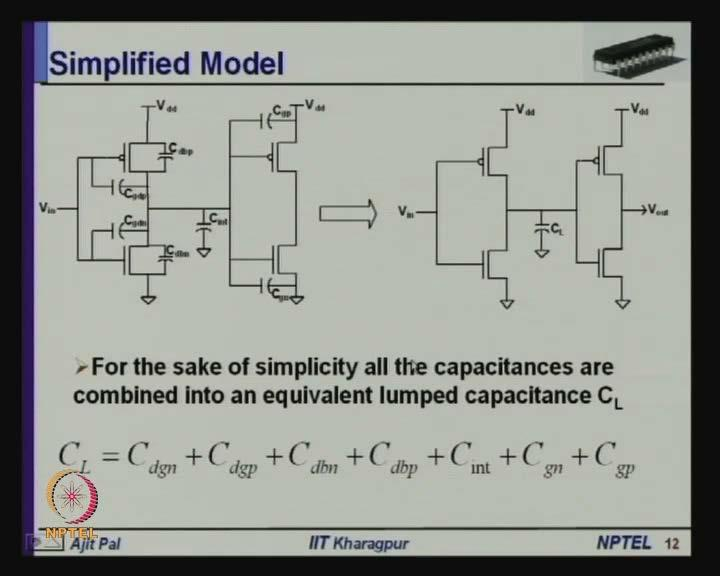 (Refer Slide Time: 32:06) So, these are the various capacitances you will encounter, and this is the simplified model that we can make from this.