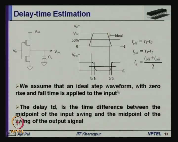 (Refer Slide Time: 33:48) So, how do you define delay of a gate?