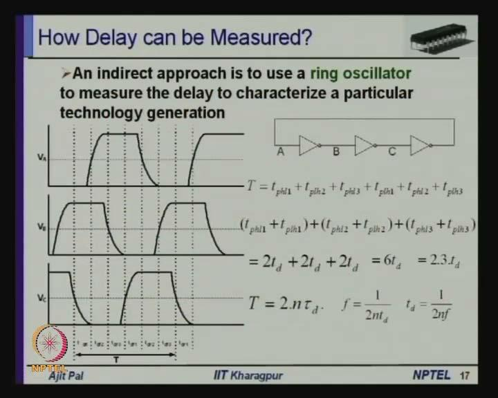 (Refer Slide Time: 51:35) Now another question arises how delay can be measured? How Delay can be measured?