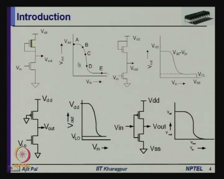 (Refer Slide Time: 03:01) From these diagrams you can see here the, this is this is the case for depletion mode transistor is pull up.
