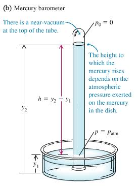 B. The Barometer (Torricelli 1608 1647) This apparatus is used to measure atmospheric pressure. The governing equation is: P o = P + ρgh P o = ρgh.