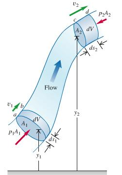 If the fluid is incompressible, then ρ 1 = ρ 2 and dv = A 1 v 1 = A 2 v 2 or Av = constant