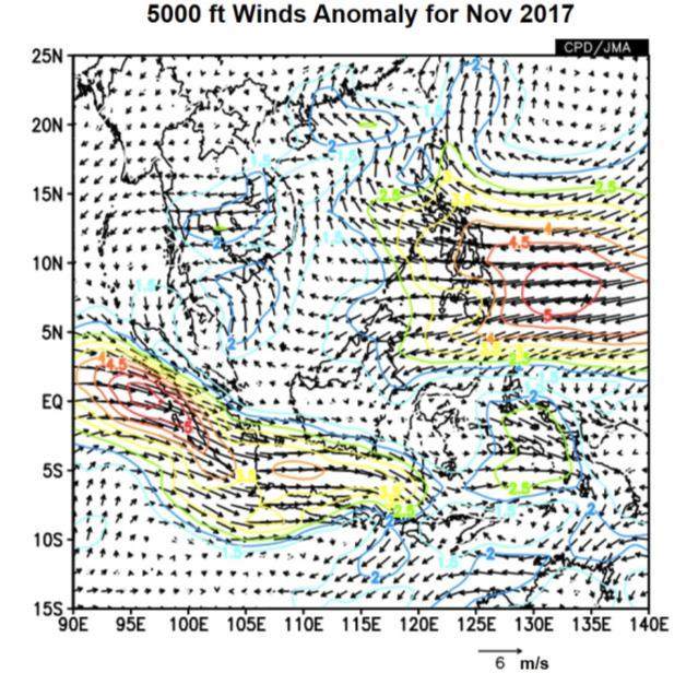 5 In November 2017, the prevailing winds over the northern ASEAN region blew mainly from the northeast or east while winds in the southern ASEAN region were generally light and blew from the west or